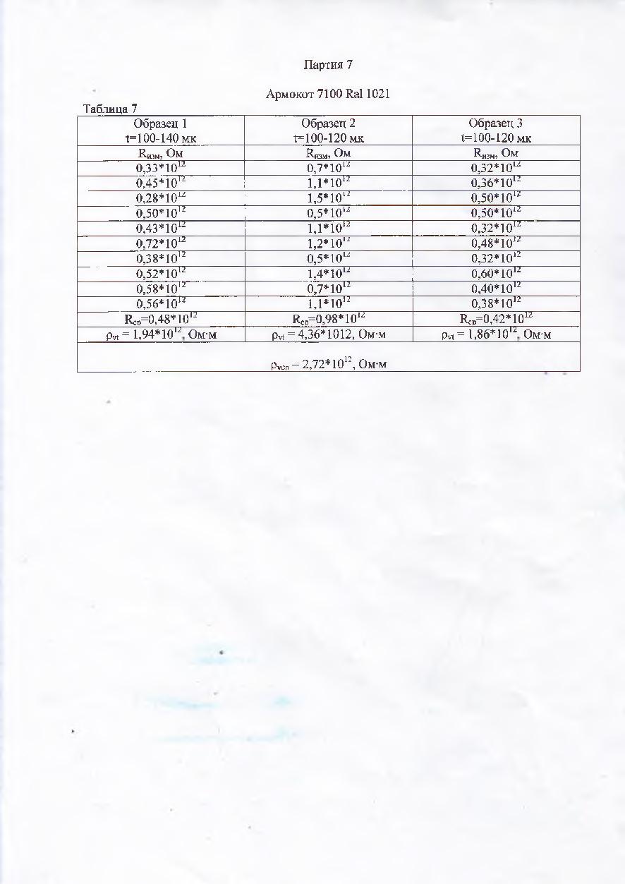 Искробезопасность Армокот 01 C101 F100 T700 V500 S70 Z600_Страница_11