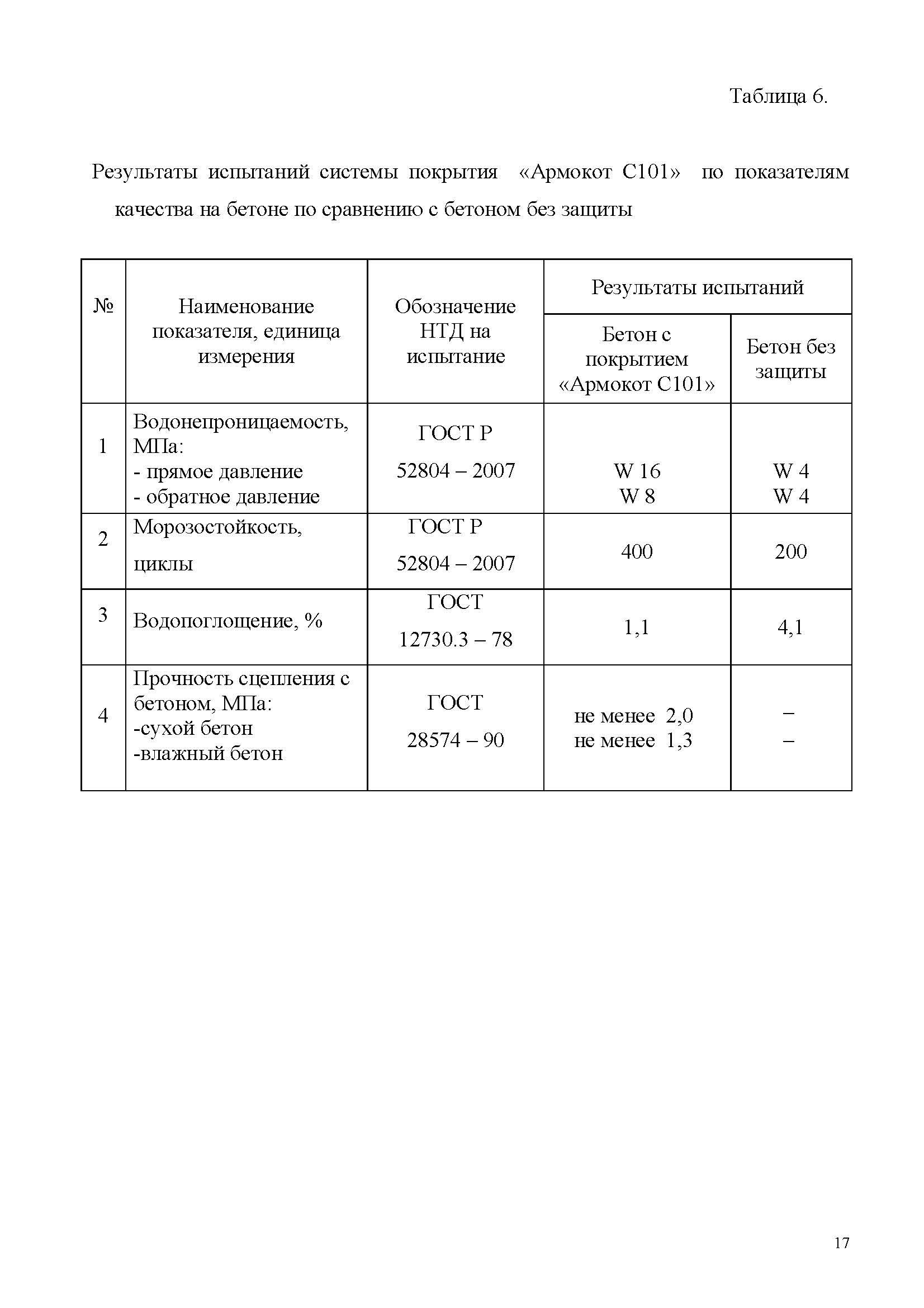Заключение Морозов-КТБ Армокот С101_Страница_17
