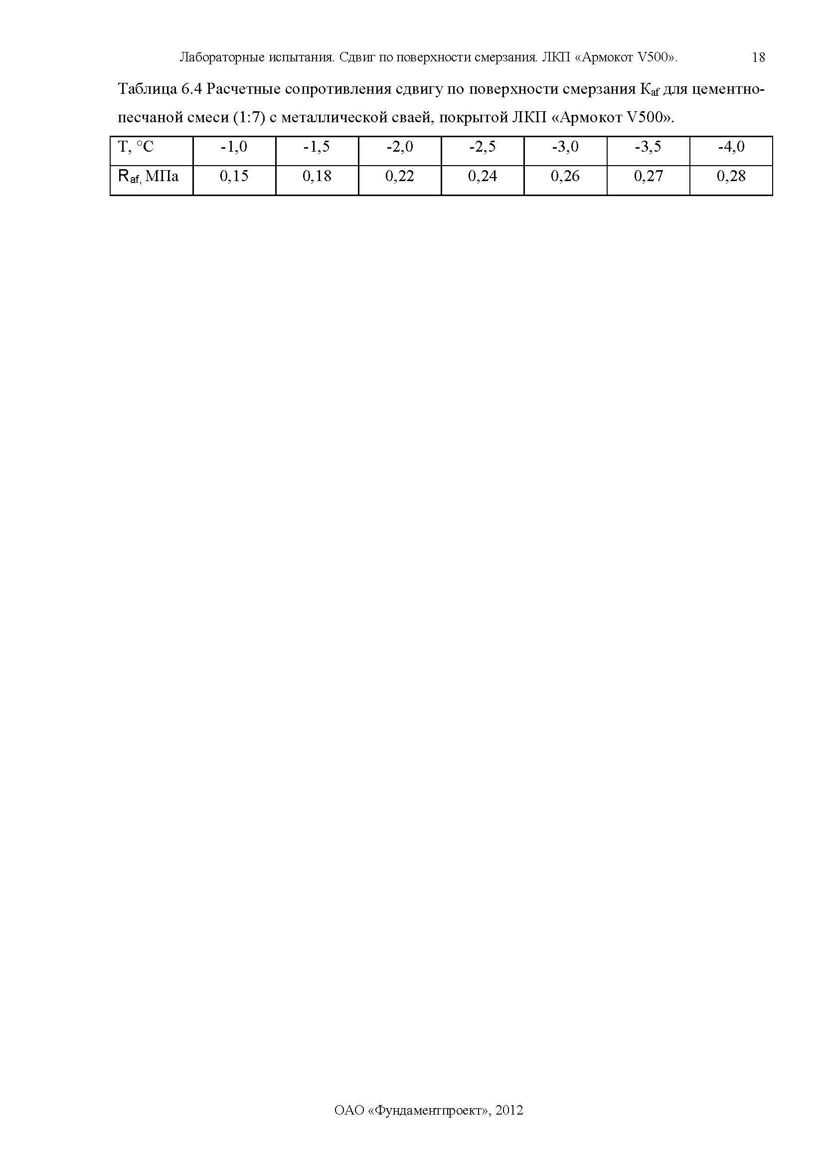 Отчет по сваям Армокот V500 Фундаментпроект_Страница_18