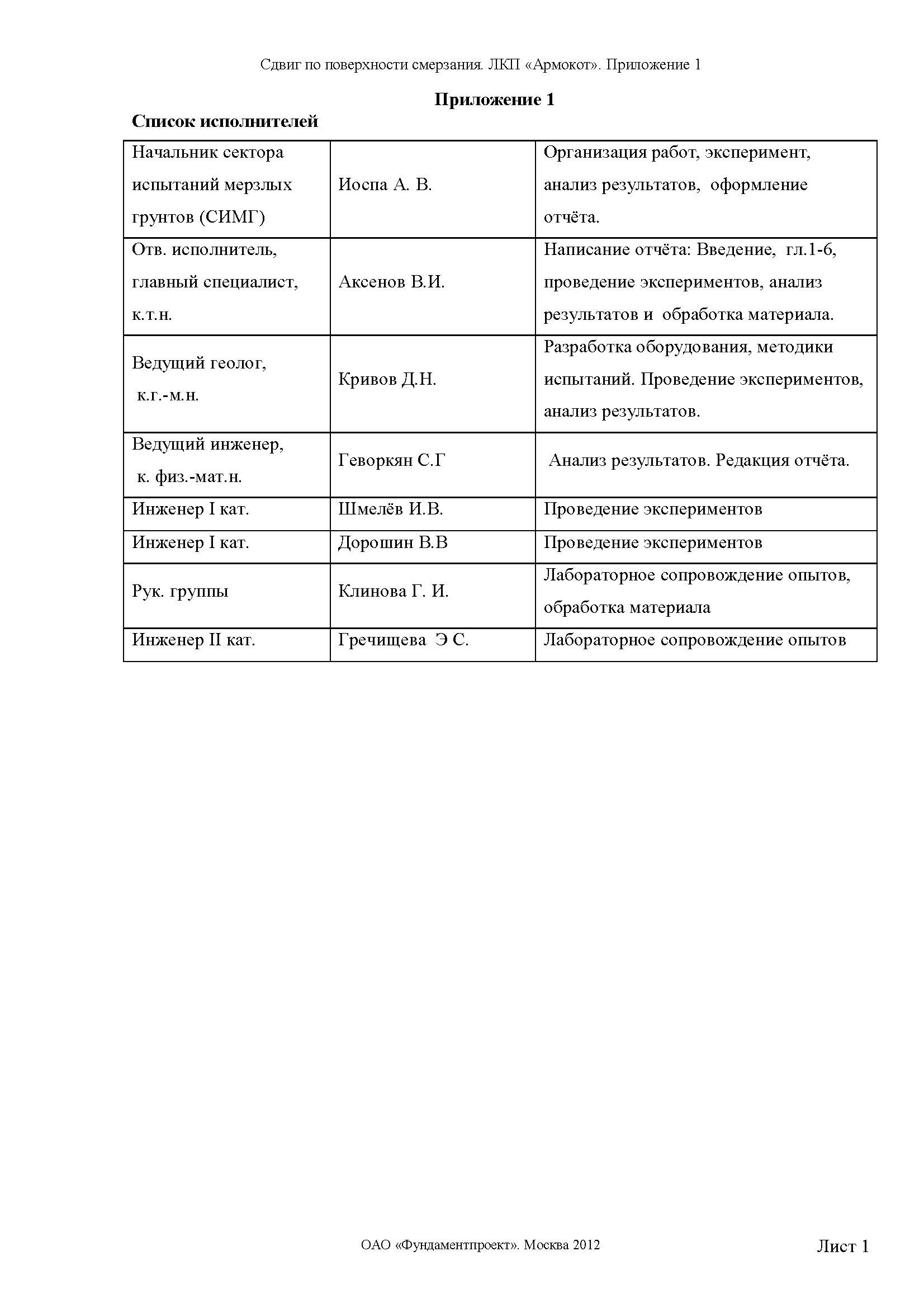 Отчет по сваям Армокот V500 Фундаментпроект_Страница_24