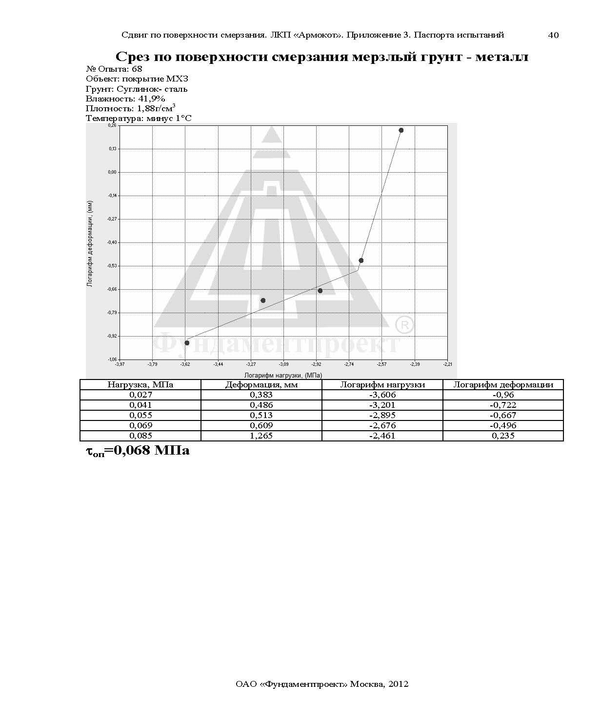 Отчет по сваям Армокот V500 Фундаментпроект_Страница_65