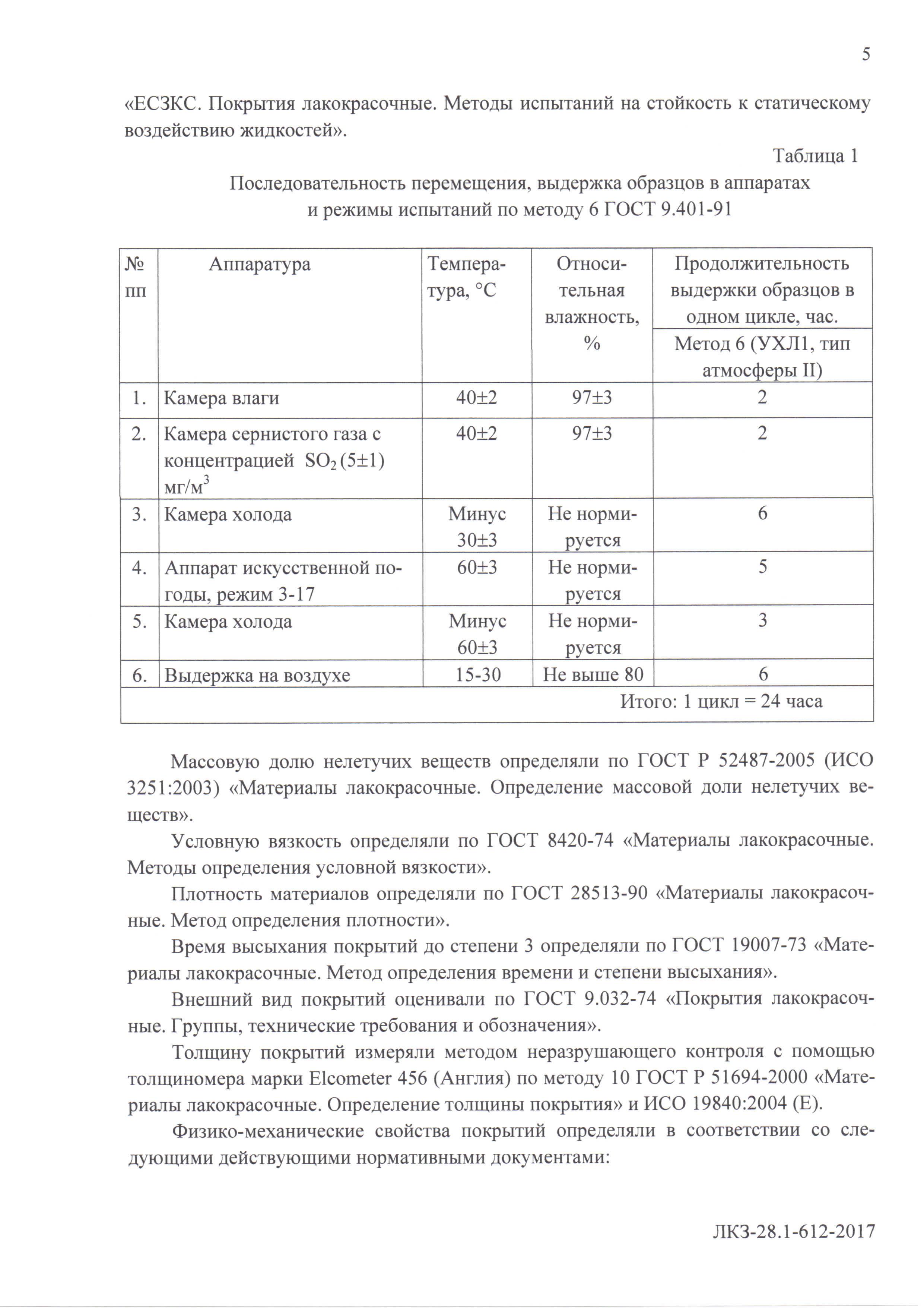ЦНИИПСК им.Мельникова Армотанк 07+N700, 25 лет УХЛ1_Страница_05