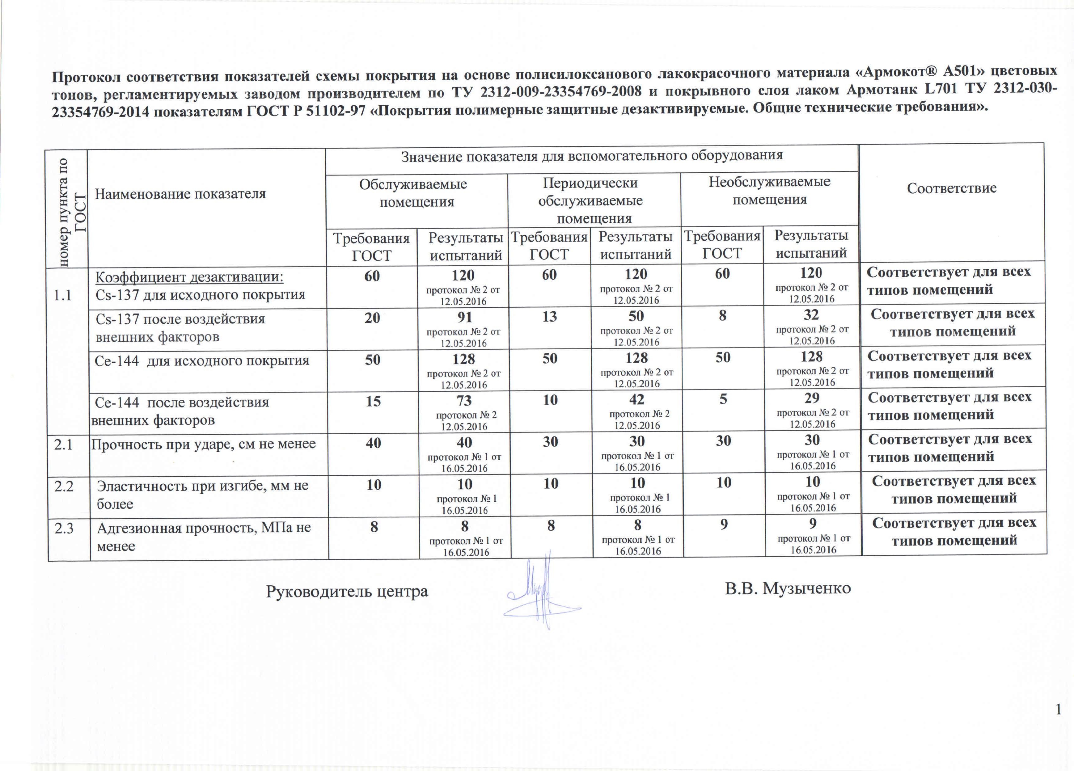 НИКИМТА501+L701_Страница_2