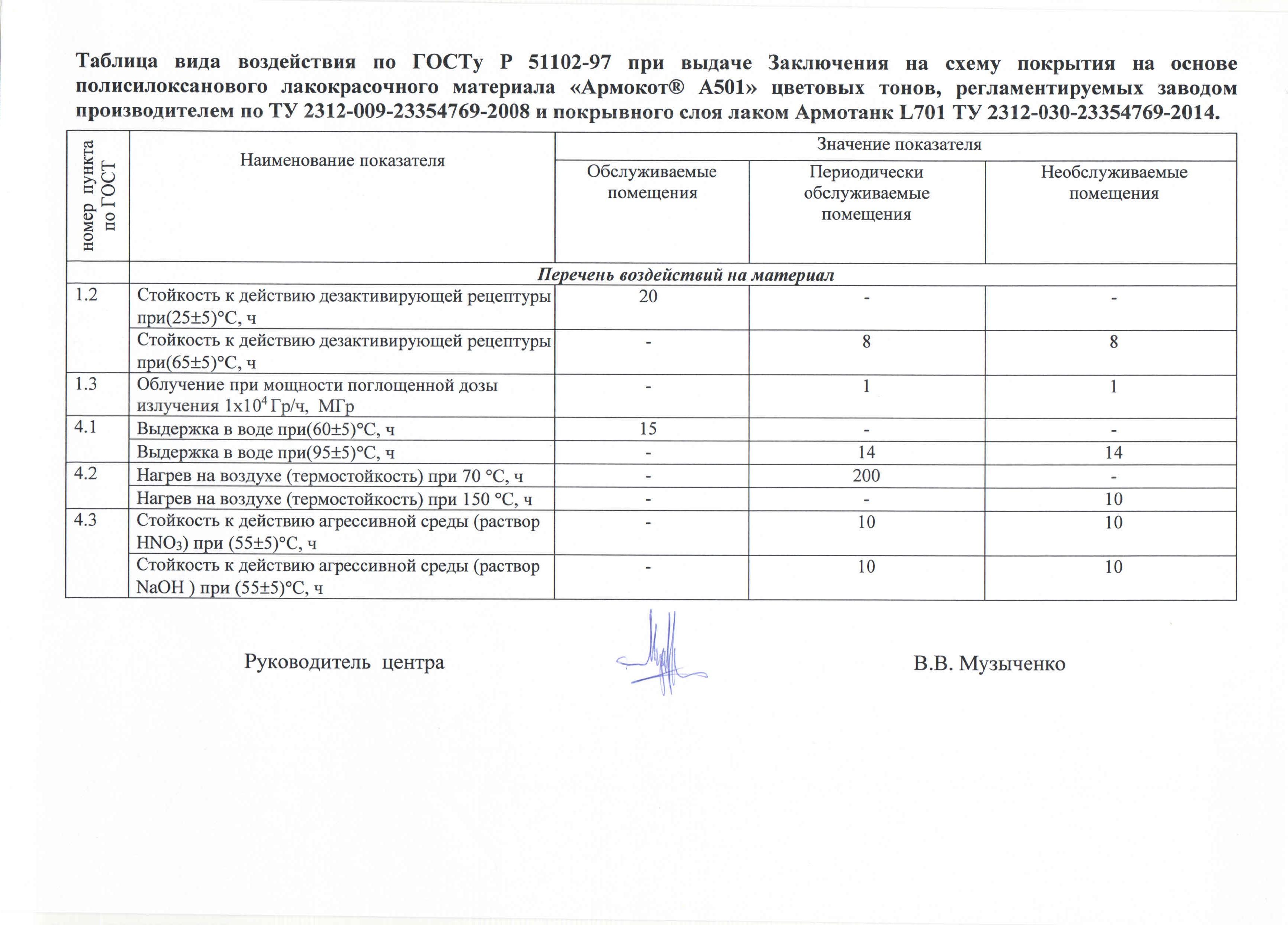 НИКИМТА501+L701_Страница_3