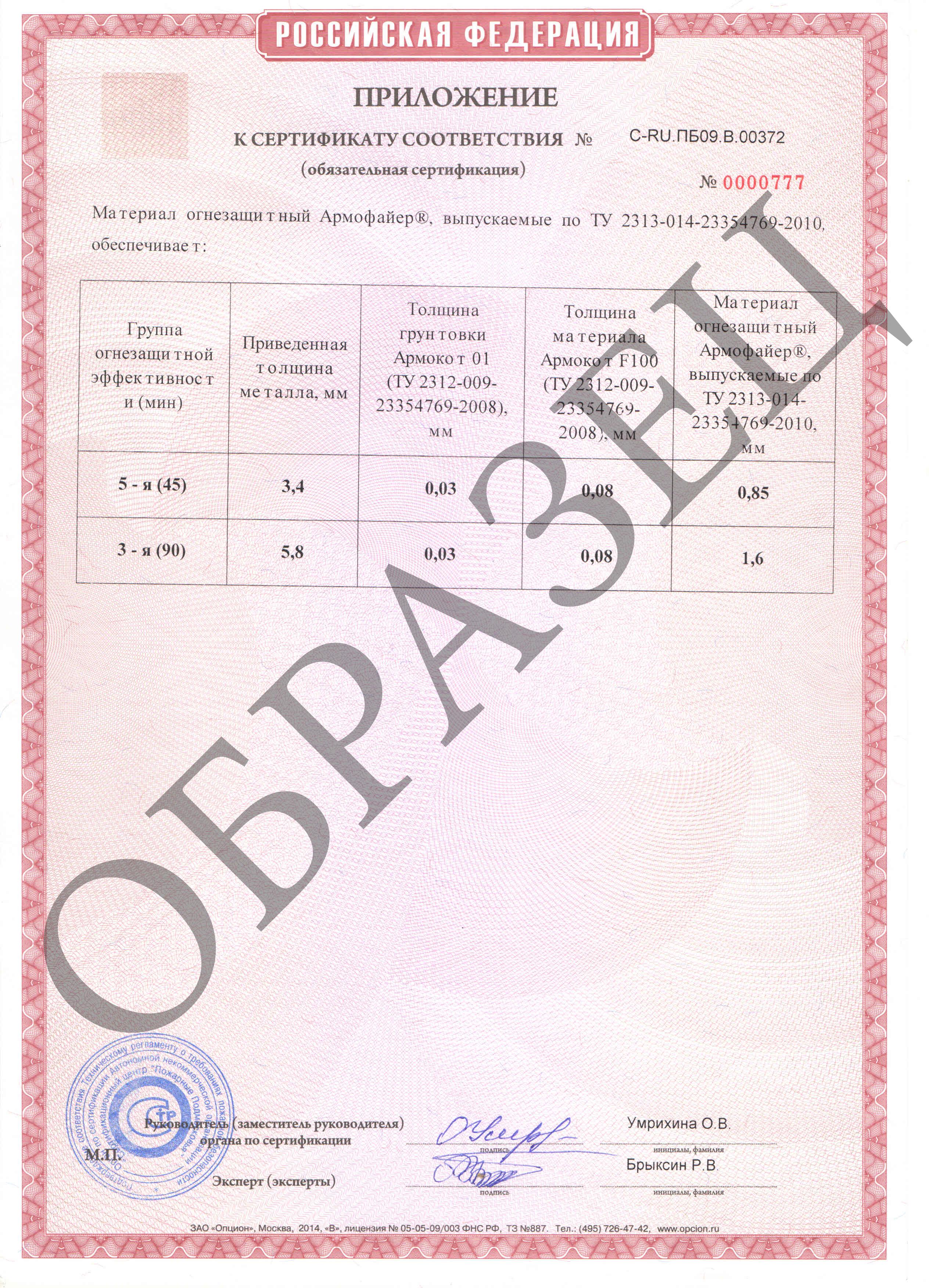 ПC01F100 Армофайер R45,R90 3,45,8мм 2.pgf
