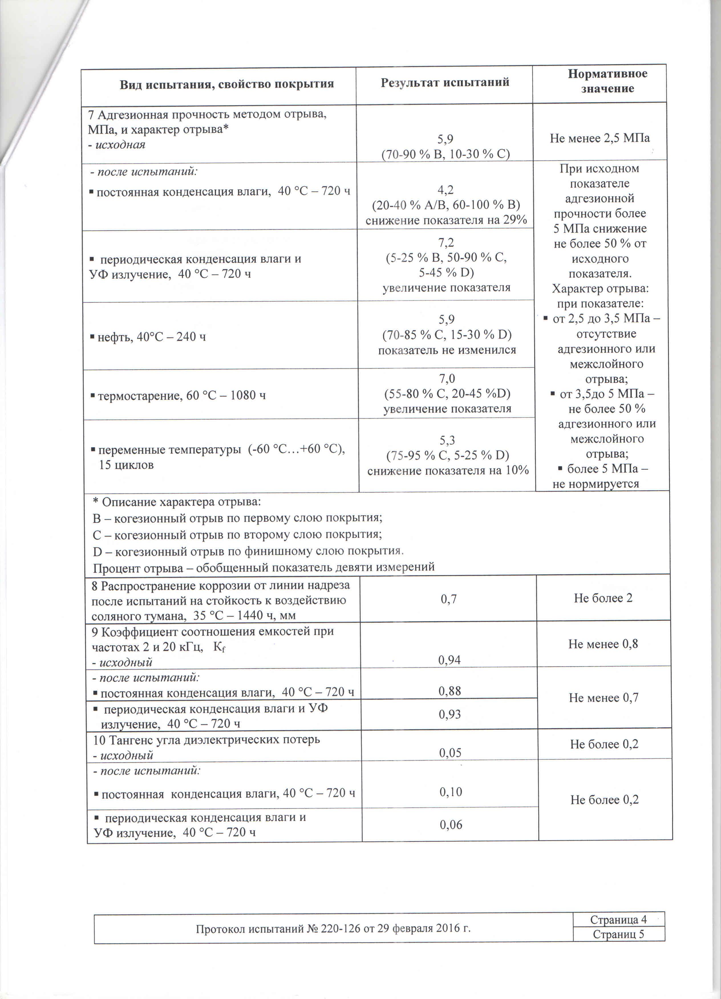 ВНИИСТ Цинк+07+N700 для резервуаров; С-3,С-4,С5-М-20 лет+Протокол №220-126_Страница_5