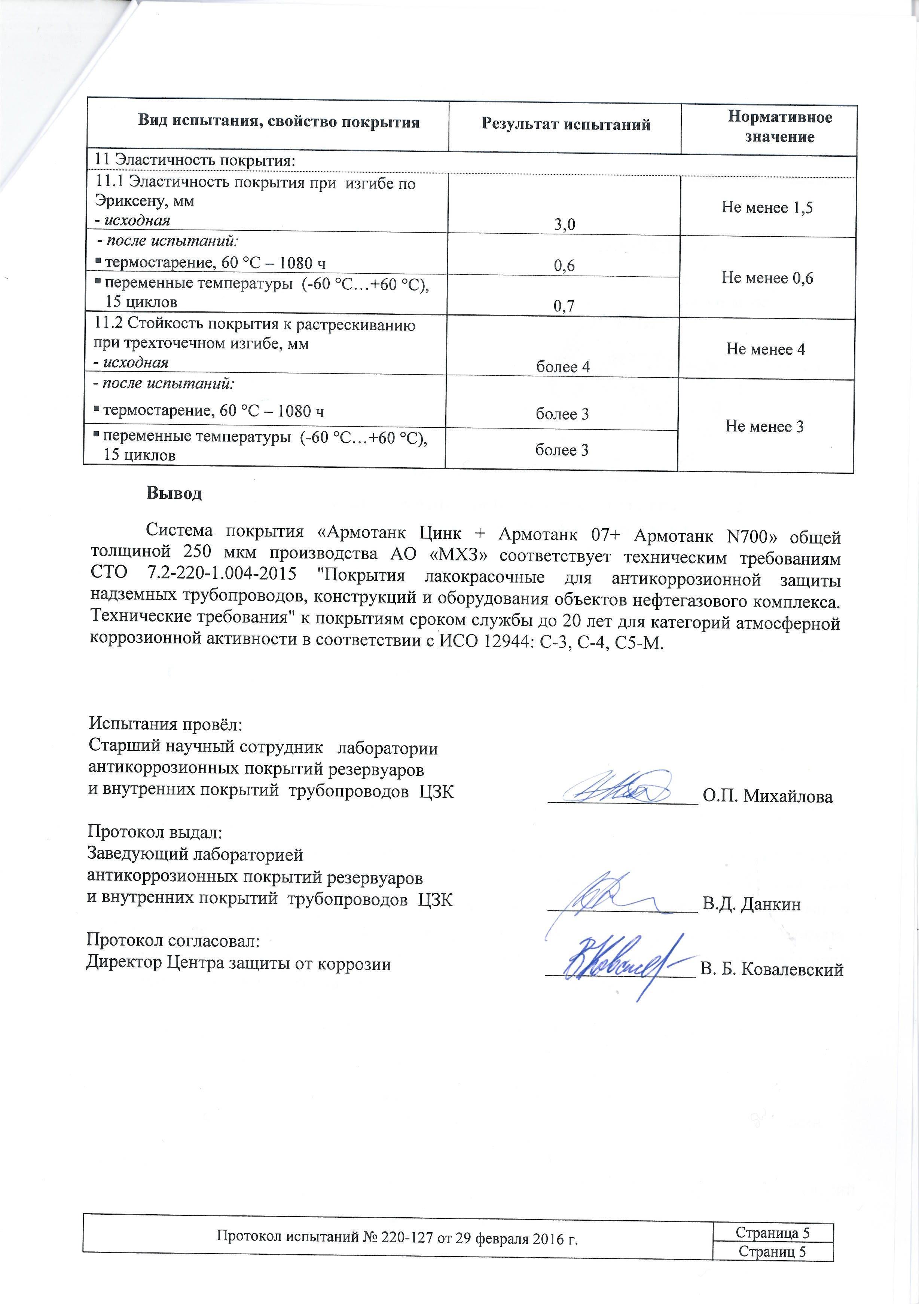 ВНИИСТ Цинк+07+N700 для трубопроводов; С-3,С-4,С5-М-20 лет+Протокол №220-127_Страница_6