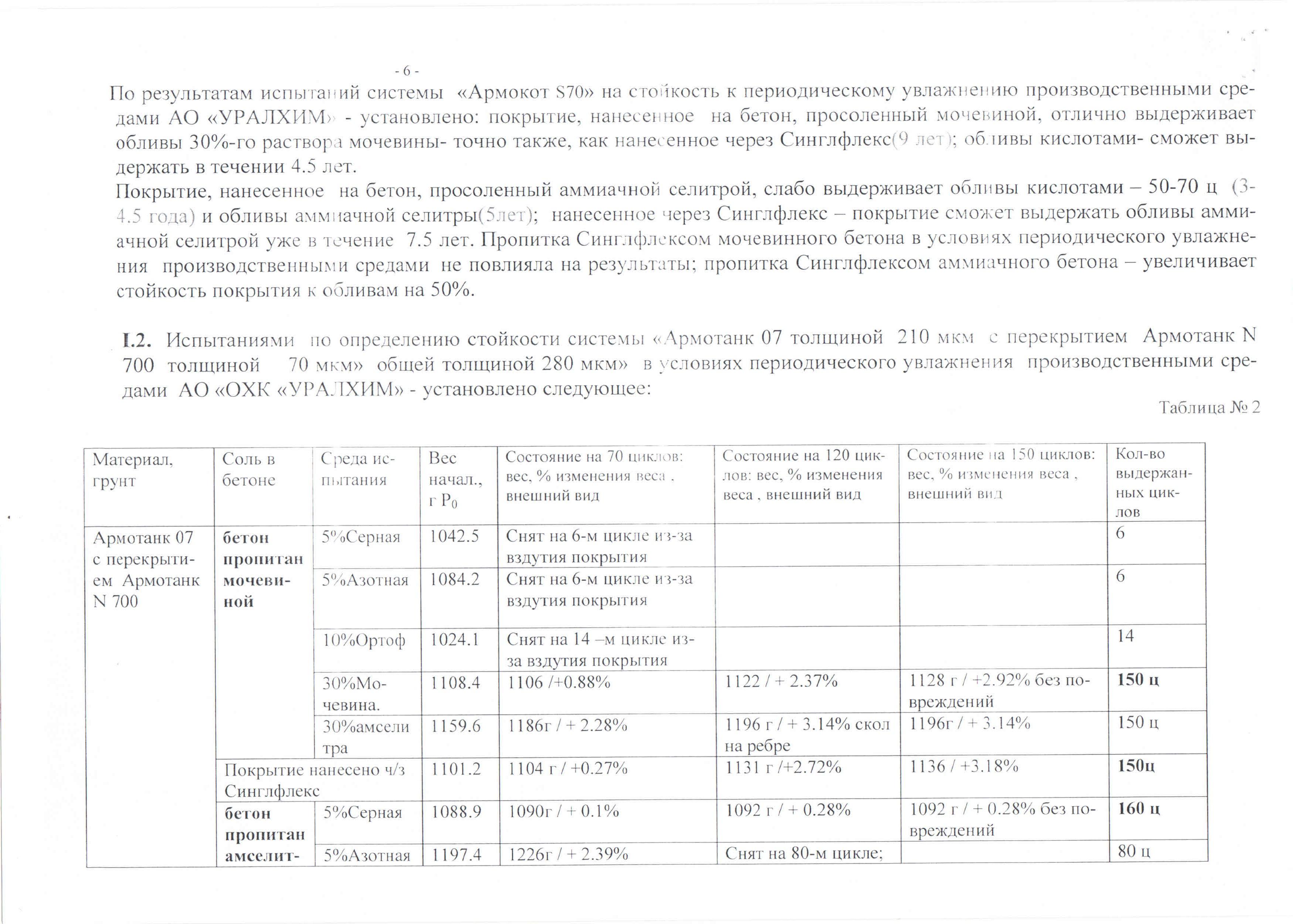 Заключение ООО «Соликамская строительная лаборатория» бетон Уралхим 07+N700S70_Страница_06