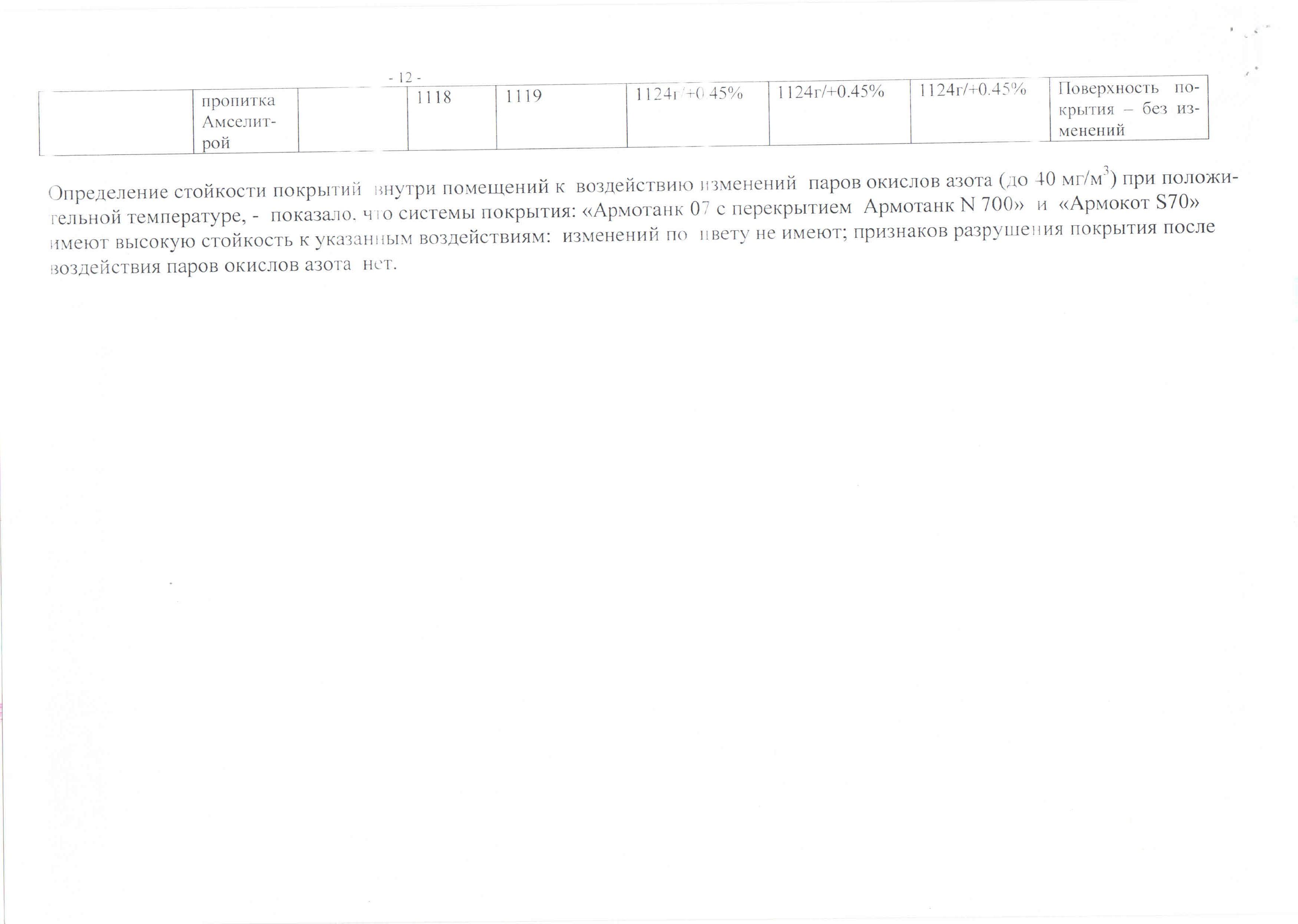Заключение ООО «Соликамская строительная лаборатория» бетон Уралхим 07+N700S70_Страница_12