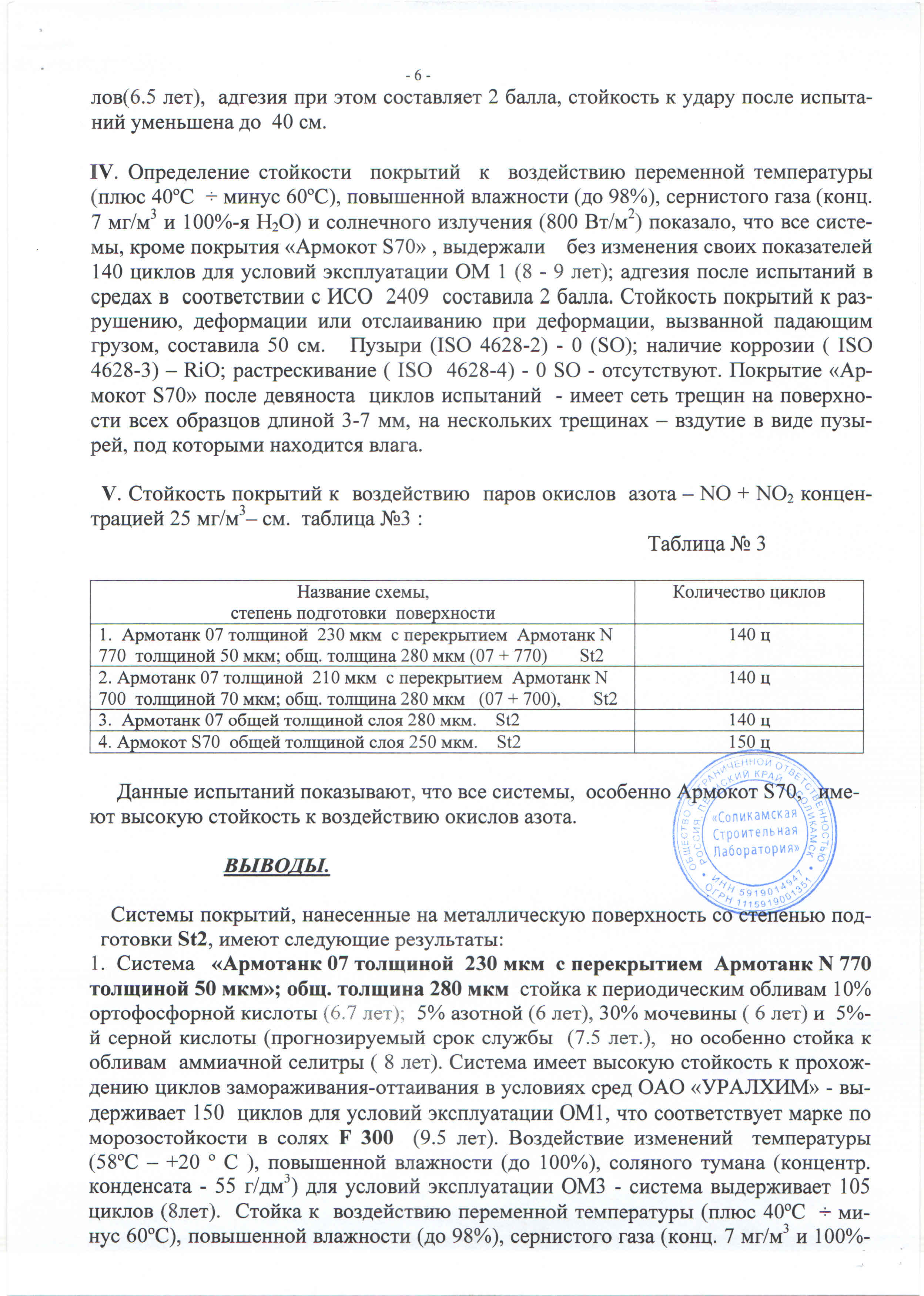 Заключение ООО «Соликамская строительная лаборатория» металл Уралхим 07N70007 N77007S70 (2)_Страница_6